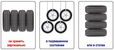 хранение колес в сборе